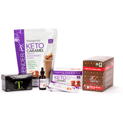 Youngevity Dr Wallach: Keto Transformation Kit Youngevity.net